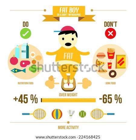 Fat boy. Childhood Obesity Info graphic. flat design element. vector illustration - stock vector