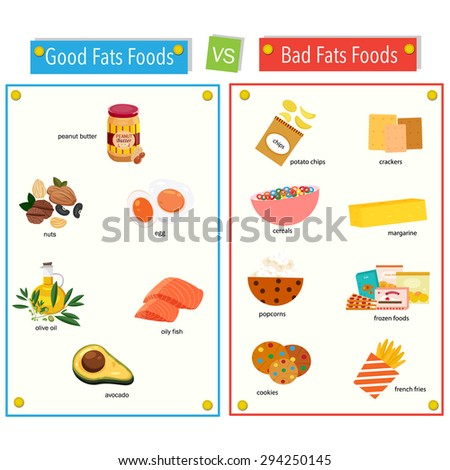 Fats And Oils Clipart