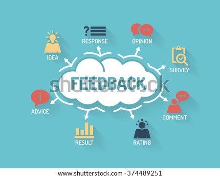 Feedback. Chart with keywords and icons. Flat Design - stock vector