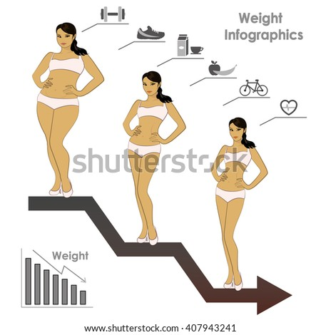 Female weight- stages of weight loss, infographics, vector illustration - stock vector