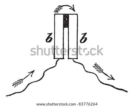 Fig 2. Selenium element used in a photophone. vintage engraved illustration.Trousset encyclopedia (1886 - 1891). - stock vector