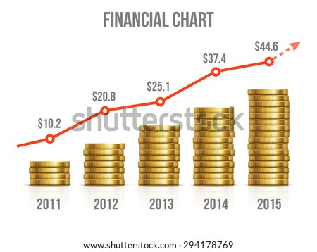 Financial chart. Diagram of making money with gold coins. Graph investment, growth gold business market, vector illustration - stock vector