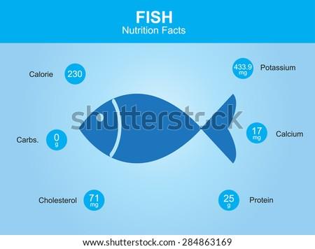 Cssanddesign 39 s portfolio on shutterstock for Calories in fish