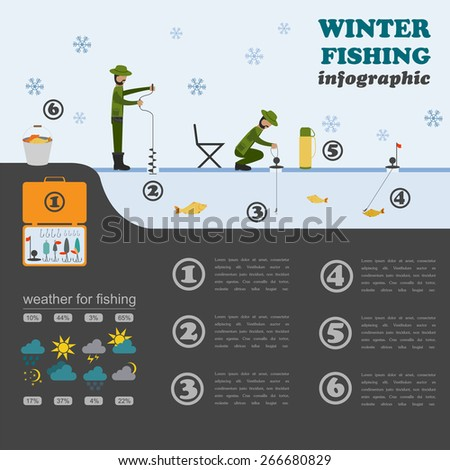 Fishing infographic. Winter fishing. Set elements for creating your own infographic design. Vector illustration - stock vector