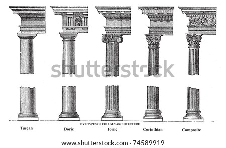 five types of old column architecture old engraving vector engraved illustration showing a tuscan