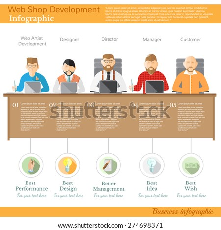 Flat business design infographic.Concept web development company with web artist designer director manager and customer for one table all work process - stock vector