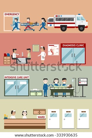 Flat cartoon banner badge of important departments of hospital service section such as emergency room, doctor diagnosis clinic, intensive care unit (ICU), and patient ward design, create by vector - stock vector