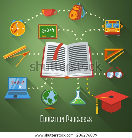 Flat concept of education processes based on book studying. With icons of globe, notebook, blackboard, backpack, book, graduation cap, bus, science bulb, pencil and ruler, clock, coffee cup, glasses. - stock vector