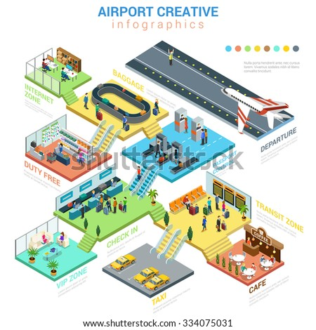Flat 3d isometric airport departments concept web infographics vector illustration. Departure arrival passport control check in VIP internet zone cafe taxi duty free. Creative people collection. - stock vector