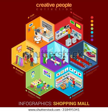 Flat 3d isometric shopping mall concept vector. City shopping center boutique gallery indoor interior floors shoppers interior cell combs. Sale entertainment multi-use retail store business concept. - stock vector
