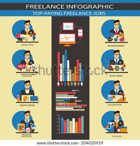 Flat design. Freelance infographic.  - stock vector