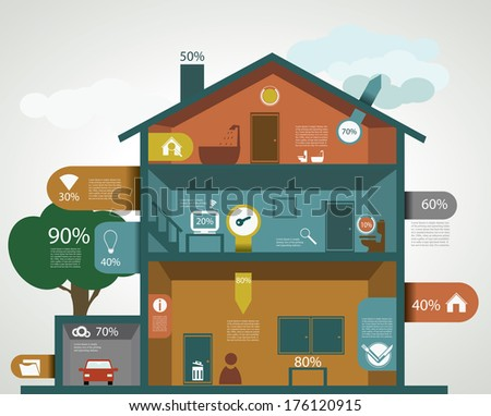 Flat design house infographics - stock vector