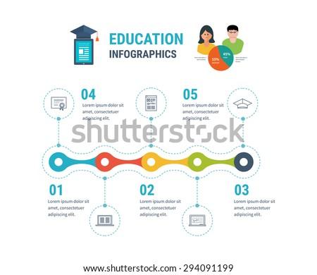 Flat design modern vector illustration icons set of education, learning, digital library. Timeline illustration infographic elements. - stock vector