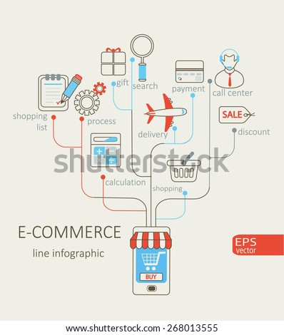 Flat design modern vector illustration infographic outline concept of purchasing  internet product  , mobile shopping communication and delivery service. Outline concept. - stock vector
