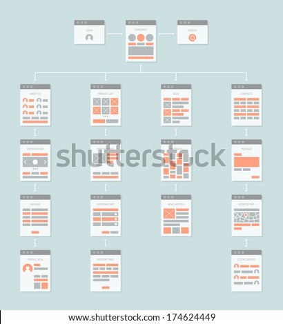 Flat design style modern vector illustration concept of abstract website flowchart sitemap connecting with arrows, working algorithm and navigation site structure. Isolated on light-gray background - stock vector