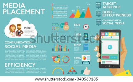 Flat design vector illustration infographics concept process icons set of modern webdesign, media placement, smm. New trend social media and online promotion search engine optimization.