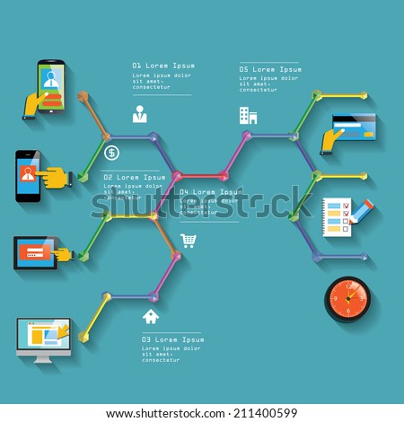 Flat infographic design of computer, connected mobile devices and work tools. Vector illustration. - stock vector