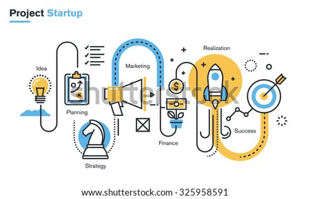 Flat line illustration of business project startup process, from idea through planning and strategy, marketing, finance, to realization and success. Concept for web banners and printed materials. - stock vector