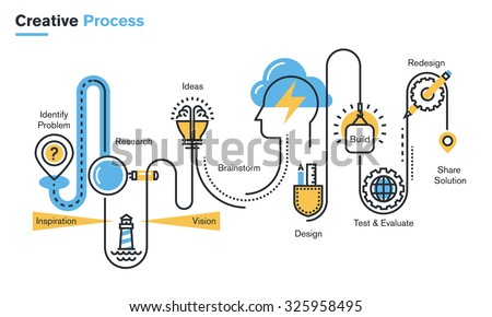 Flat line illustration of creative process, improving products and services, market research and analysis, brainstorming, planning, design development. Concept for web banners and printed materials. - stock vector