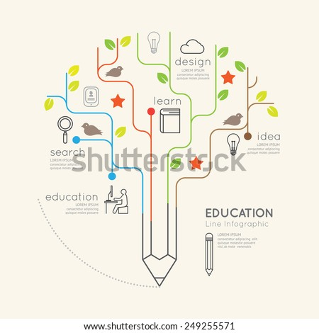 Flat linear Infographic Education Pencil Tree Outline concept.Vector Illustration.  - stock vector
