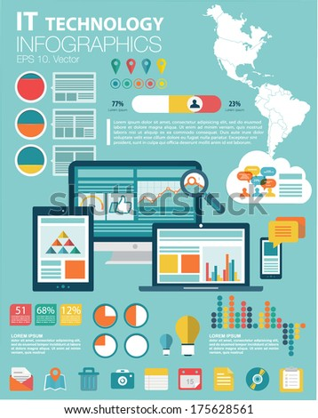 Flat modern infographics set and icons IT tehnology. America Map, Flat Icon and Information Graphics - stock vector