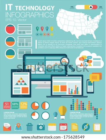 Flat modern infographics set and icons IT tehnology. USA Map, Flat Icon and Information Graphics - stock vector