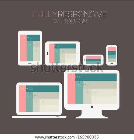 Flat style responsive webdesign  - stock vector