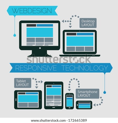Flat style responsive webdesign technology - stock vector