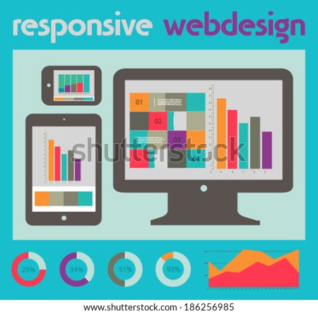 Flat style responsive webdesign technology with infocharts templates - stock vector