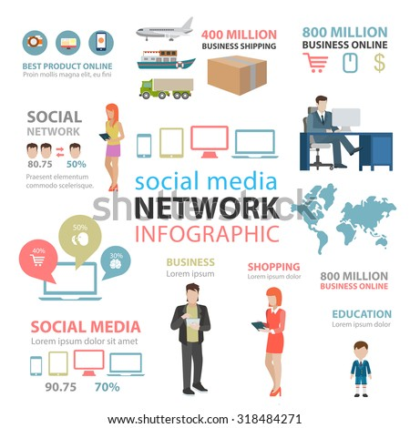 Flat style thematic social media network infographics concept. Usage of online website statistics business delivery product education shopping info graphic. Conceptual web site infographic collection. - stock vector