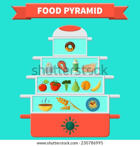 Flat Vector Illustration of Food Pyramid concept  Design, Website, Background Banner. Infographic Healthy Lifestyle Template. Food for Smart Diet Element - stock vector