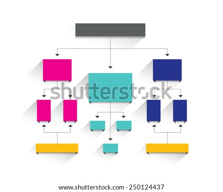 Printable Flow Chart