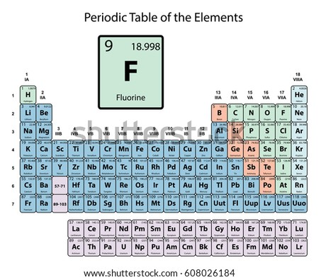Fluorine big on periodic table elements stock vector 608026184 fluorine big on periodic table of the elements with atomic number symbol and weight with urtaz Image collections