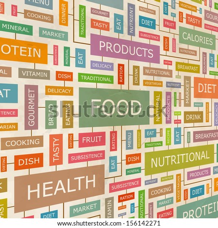 FOOD. Background concept wordcloud illustration. Print concept word cloud. Graphic collage with related tags and terms. Vector illustration.