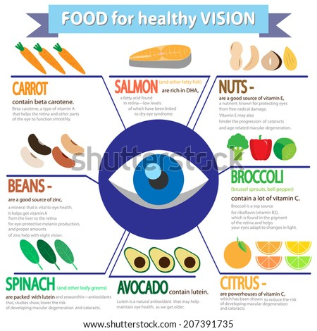 food for healthy vision Infographics - stock vector