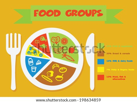 Food group Stock Photos, Illustrations, and Vector Art