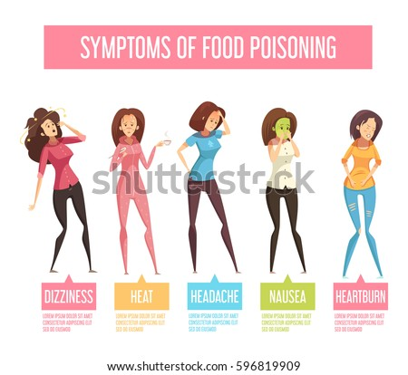 Food Poisoning Cramps Relief