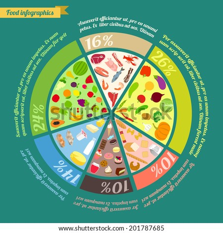 Food pyramid healthy eating concept pie infographic vector illustration - stock vector