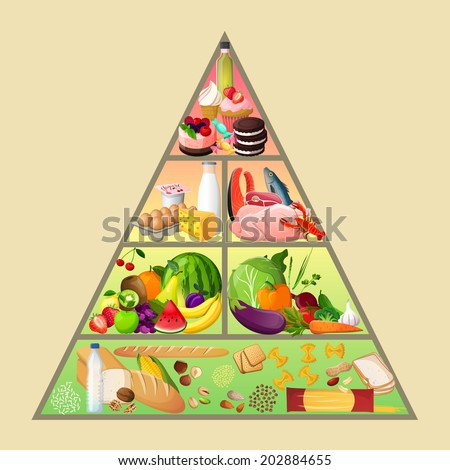 Food pyramid healthy eating diet nutrition concept vector illustration - stock vector