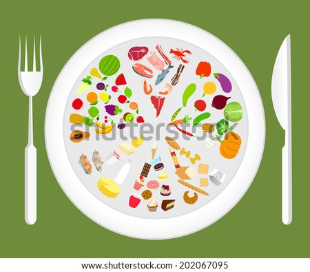 Food pyramid on plate with fork and knife healthy eating concept vector illustration - stock vector
