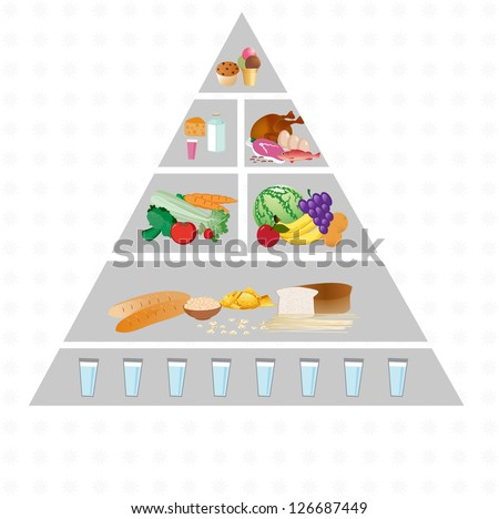 food pyramid, vector illustartion on the withe background - stock vector
