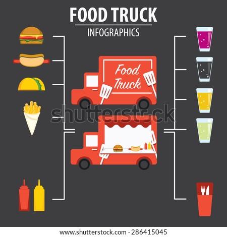 Food Truck INFOGRAPHICS - stock vector