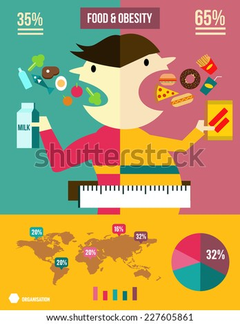 Foods and obesity Info graphic. flat design element. vector illustration - stock vector