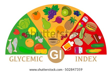 Index Stock Images RoyaltyFree Images  Vectors  Shutterstock