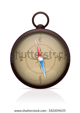 Forex - Currency compass.