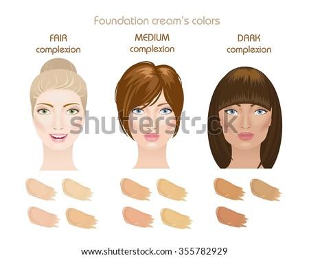 Foundation cream shades. Three woman faces. Three skin types: fair, medium and dark. Vector illustration. - stock vector