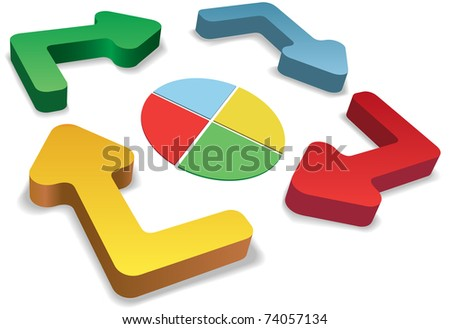 Four 3D cycle and recycle process management arrows and pie chart - stock vector