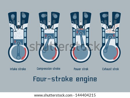 four-stroke engine - stock vector