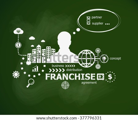 Franchise concept and man. Hand writing Franchise with chalk on green school board. Typographic poster. - stock vector