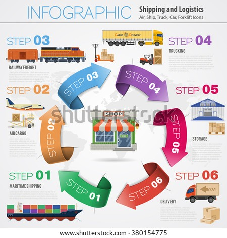 Freight Transport and Packaging Infographics with Flat icons such as Truck, Plane, Train, Ship with Arrows. Logistics and Delivery Concept. vector illustration  - stock vector